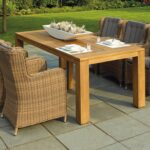 patio furniture choices